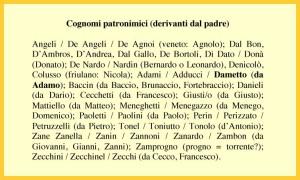 Sobrenomes patronímicos