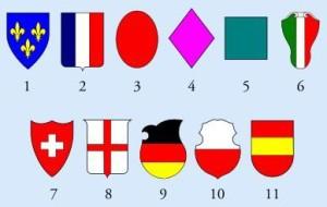 Formatos de escudo.