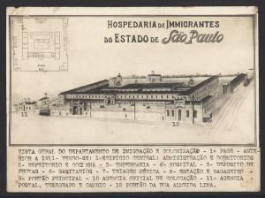 Hospedaria do Imigrante – SP Ilustração em perspectiva da Hospedaria de Imigrantes em São Paulo-SP (Fonte: Arquivo Público do Estado de São Paulo - Memorial do Imigrante)