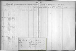 """Registro da família Lorenzo Dametto na """"Matricula dos Immigrantes entrados no Alojamento provincial de Immigração em São Paulo"""" , livro 009, pág. 115."""