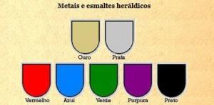 Metais e esmaltes utilizados na Heráldica.